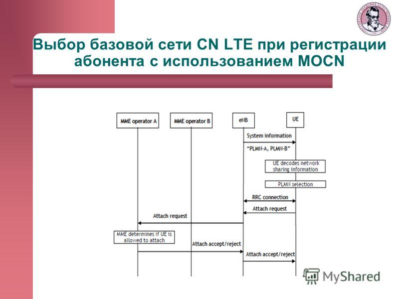 Выбор базовой сети CN LTE при регистрации абонента с использованием MOCN