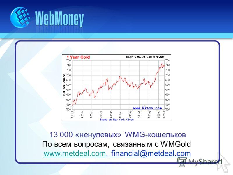 13 000 «ненулевых» WMG-кошельков По всем вопросам, cвязанным с WMGold www.metdeal.comwww.metdeal.com, financial@metdeal.com