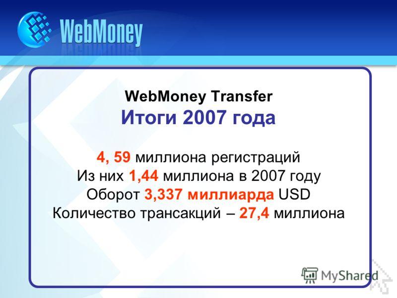 WebMoney Transfer Итоги 2007 года 4, 59 миллиона регистраций Из них 1,44 миллиона в 2007 году Оборот 3,337 миллиарда USD Количество трансакций – 27,4 миллиона