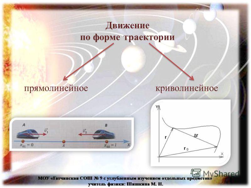 Движение по форме траектории прямолинейноекриволинейное