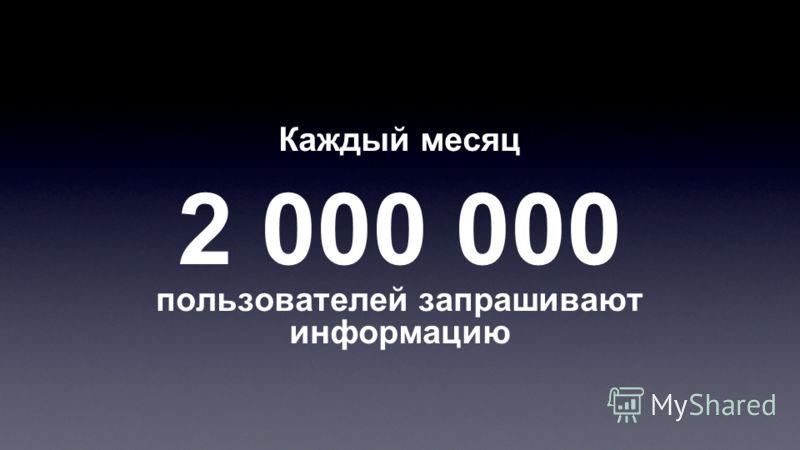 Каждый месяц 2 000 000 пользователей запрашивают информацию