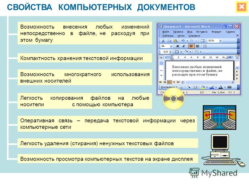 СВОЙСТВА КОМПЬЮТЕРНЫХ ДОКУМЕНТОВ Возможность внесения любых изменений непосредственно в файле, не расходуя при этом бумагу Компактность хранения текстовой информации Легкость копирования файлов на любые носители с помощью компьютера Возможность много