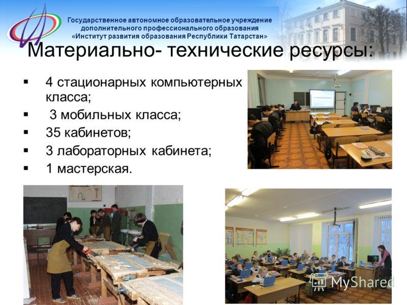 Государственное автономное образовательное учреждение дополнительного профессионального образования «Институт развития образования Республики Татарстан» Материально- технические ресурсы: 4 стационарных компьютерных класса; 3 мобильных класса; 35 каби