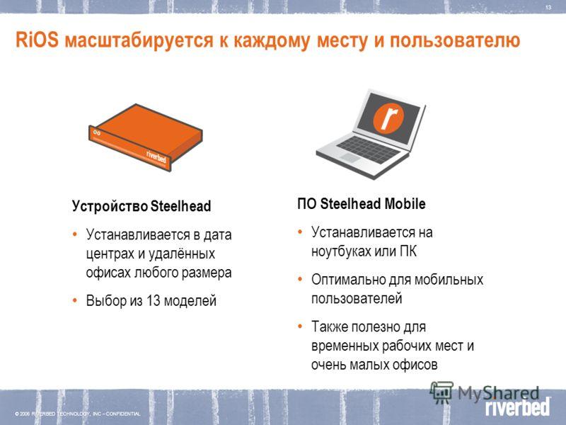 © 2006 RIVERBED TECHNOLOGY, INC – CONFIDENTIAL 13 RiOS масштабируется к каждому месту и пользователю ПО Steelhead Mobile Устанавливается на ноутбуках или ПК Оптимально для мобильных пользователей Также полезно для временных рабочих мест и очень малых