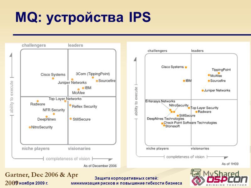 10 ноября 2009 г. Защита корпоративных сетей: минимизация рисков и повышение гибкости бизнеса MQ: устройства IPS Gartner, Dec 2006 & Apr 2009