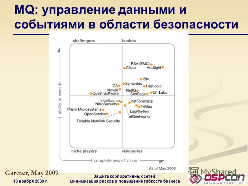 10 ноября 2009 г. Защита корпоративных сетей: минимизация рисков и повышение гибкости бизнеса MQ: управление данными и событиями в области безопасности Gartner, May 2009