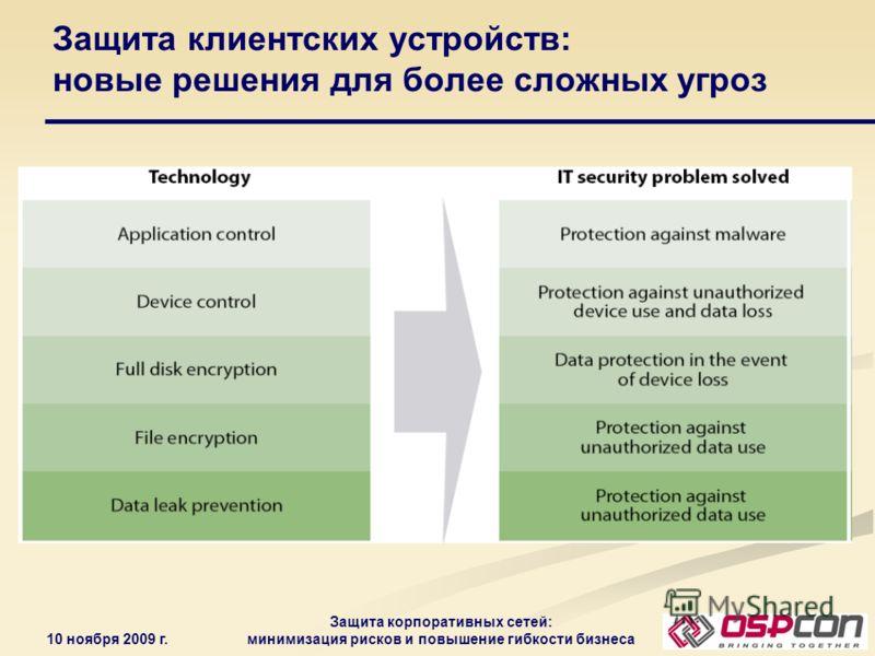 10 ноября 2009 г. Защита корпоративных сетей: минимизация рисков и повышение гибкости бизнеса Защита клиентских устройств: новые решения для более сложных угроз