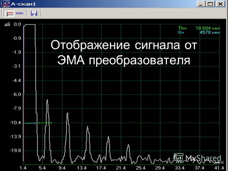 Отображение сигнала от ЭМА преобразователя