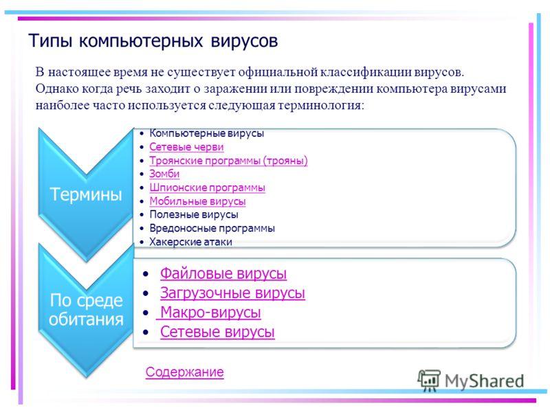 Типы компьютерных вирусов В настоящее время не существует официальной классификации вирусов. Однако когда речь заходит о заражении или повреждении компьютера вирусами наиболее часто используется следующая терминология: Термины Компьютерные вирусы Сет