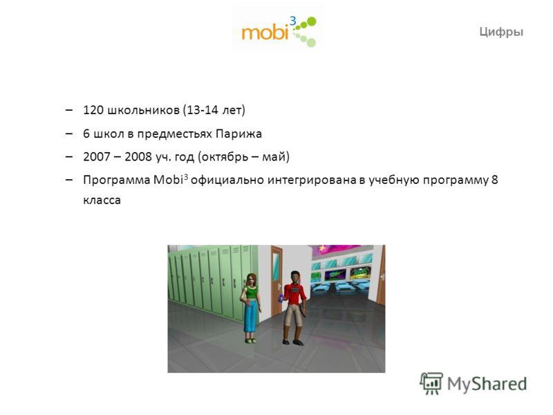 –120 школьников (13-14 лет) –6 школ в предместьях Парижа –2007 – 2008 уч. год (октябрь – май) –Программа Mobi 3 официально интегрирована в учебную программу 8 класса Цифры