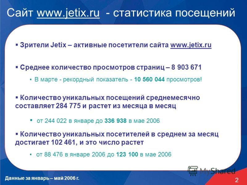 2 Сайт www.jetix.ru - статистика посещений Зрители Jetix – активные посетители сайта www.jetix.ru Среднее количество просмотров страниц – 8 903 671 В марте - рекордный показатель - 10 560 044 просмотров! Количество уникальных посещений среднемесячно