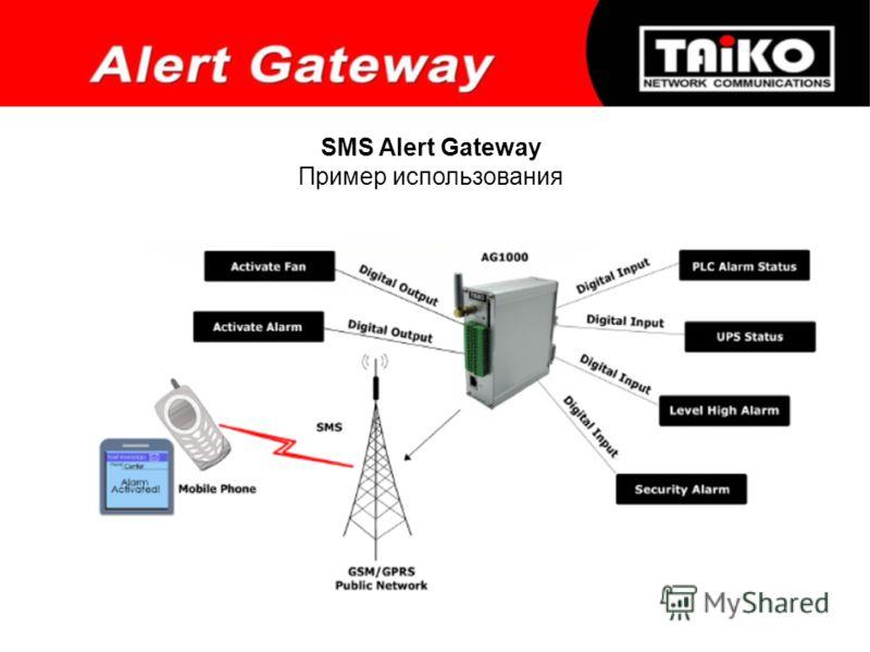 SMS Alert Gateway Пример использования