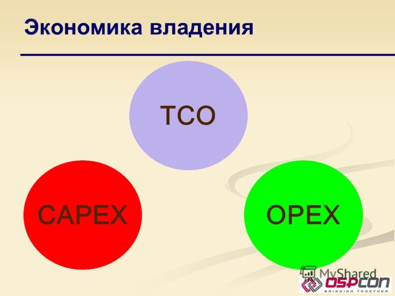 CAPEX Экономика владения TCO OPEX
