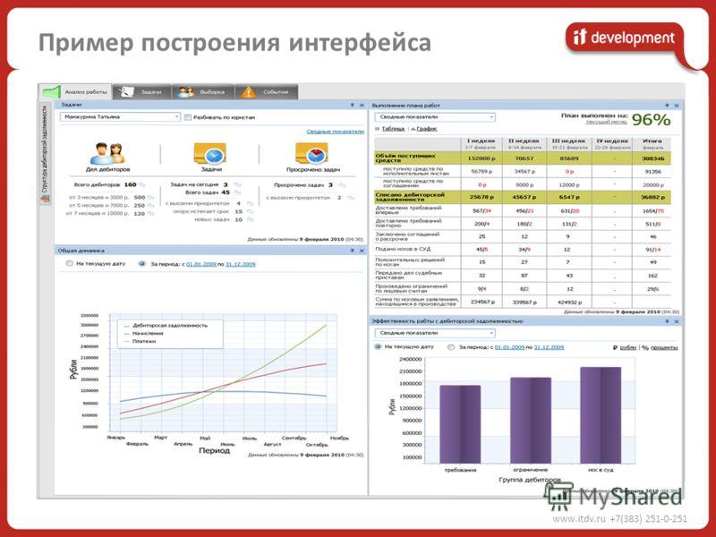 www.itdv.ru +7(383) 251-0-251 Пример построения интерфейса