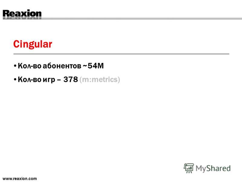 Cingular www.reaxion.com Кол-во абонентов ~54M Кол-во игр – 378 (m:metrics)