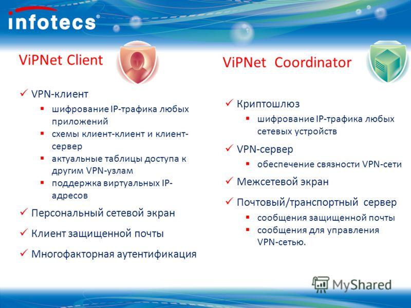 ViPNet Client VPN-клиент шифрование IP-трафика любых приложений схемы клиент-клиент и клиент- сервер актуальные таблицы доступа к другим VPN-узлам поддержка виртуальных IP- адресов Персональный сетевой экран Клиент защищенной почты Многофакторная аут