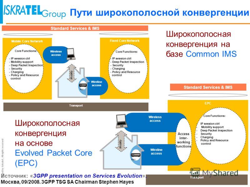 Issued by Iskratel; All rights reserved «1-ая сигнальная система» Cisco VNI 2009-2014 Источник: Cisco VNI 2009-2014: «Индекс развития визуальных сетевых технологий за 2009-2014 гг.» BBA FMC = конвергентный ШПД