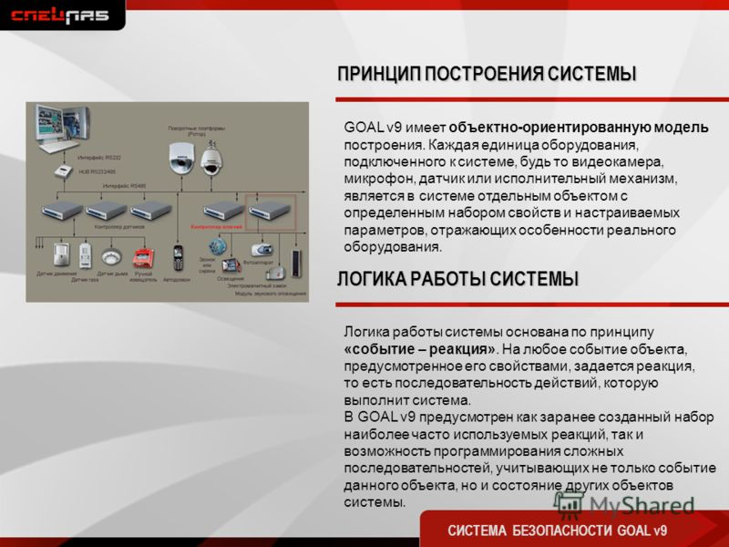GOAL v9 имеет объектно-ориентированную модель построения. Каждая единица оборудования, подключенного к системе, будь то видеокамера, микрофон, датчик или исполнительный механизм, является в системе отдельным объектом с определенным набором свойств и