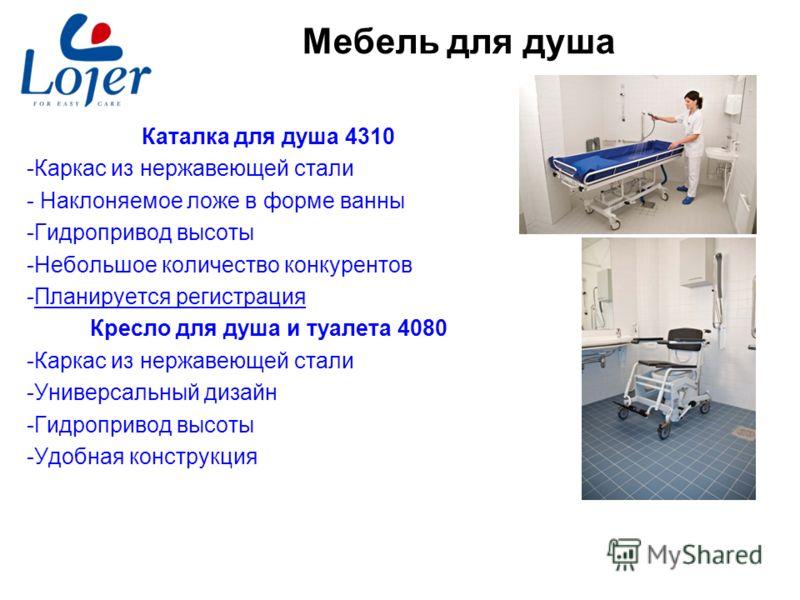 www.lojer.com Мебель для душа Каталка для душа 4310 -Каркас из нержавеющей стали - Наклоняемое ложе в форме ванны -Гидропривод высоты -Небольшое количество конкурентов -Планируется регистрация Кресло для душа и туалета 4080 -Каркас из нержавеющей ста