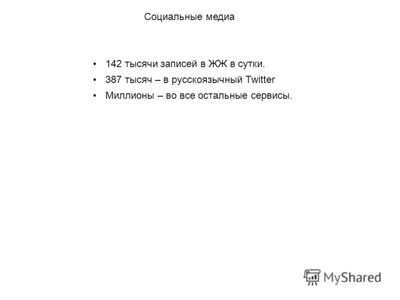 Социальные медиа 142 тысячи записей в ЖЖ в сутки. 387 тысяч – в русскоязычный Twitter Миллионы – во все остальные сервисы.