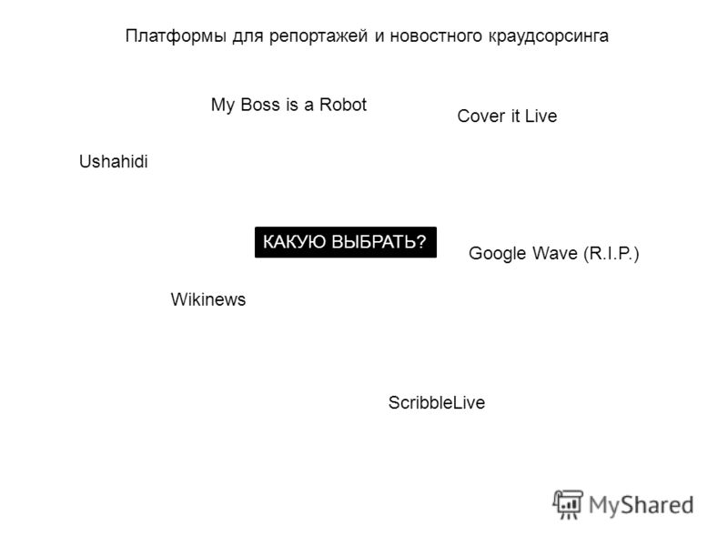 Платформы для репортажей и новостного краудсорсинга Ushahidi Cover it Live Google Wave (R.I.P.) ScribbleLive Wikinews My Boss is a Robot КАКУЮ ВЫБРАТЬ?