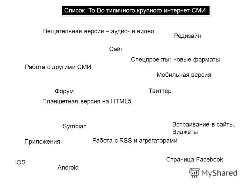 Список To Do типичного крупного интернет-СМИ Сайт Мобильная версия Планшетная версия на HTML5 Встраивание в сайты. Виджеты Работа с RSS и агрегаторами Работа с другими СМИ Вещательная версия – аудио- и видео Спецпроекты: новые форматы Приложения iOS
