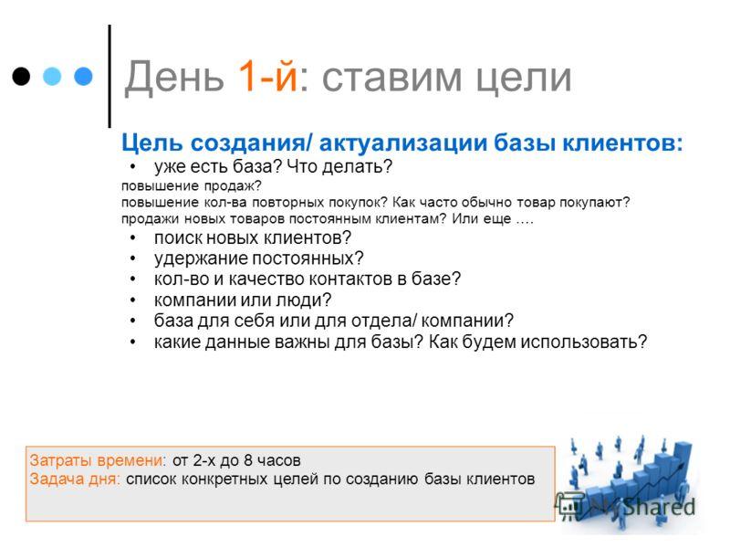 Hobby Tour Ukraine День 1-й: ставим цели Цель создания/ актуализации базы клиентов: уже есть база? Что делать? повышение продаж? повышение кол-ва повторных покупок? Как часто обычно товар покупают? продажи новых товаров постоянным клиентам? Или еще …