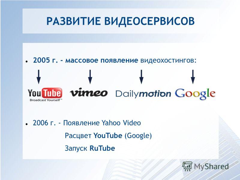РАЗВИТИЕ ВИДЕОСЕРВИСОВ 2005 г. - массовое появление видеохостингов: 2006 г. - Появление Yahoo Video Расцвет YouTube (Google) Запуск RuTube