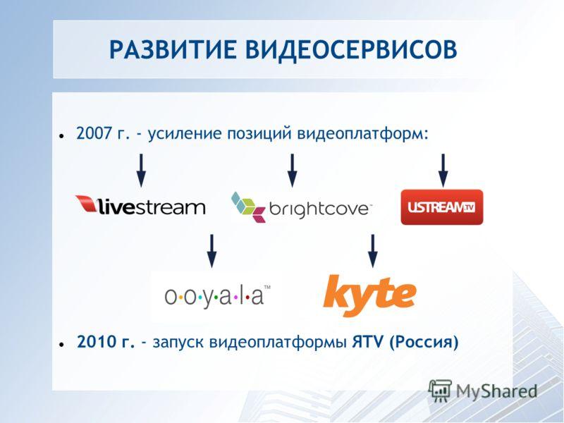 РАЗВИТИЕ ВИДЕОСЕРВИСОВ 2007 г. - усиление позиций видеоплатформ: 2010 г. - запуск видеоплатформы ЯTV (Россия)