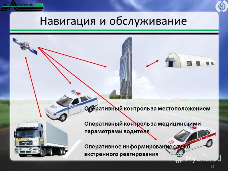 Навигация и обслуживание 11 Оперативный контроль за местоположением Оперативный контроль за медицинскими параметрами водителя Оперативное информирование служб экстренного реагирования