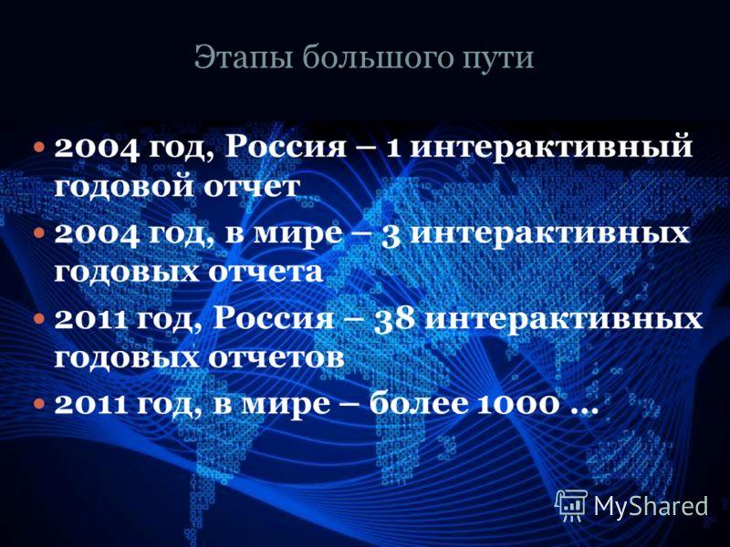 Этапы большого пути 2004 год, Россия – 1 интерактивный годовой отчет 2004 год, в мире – 3 интерактивных годовых отчета 2011 год, Россия – 38 интерактивных годовых отчетов 2011 год, в мире – более 1000 …