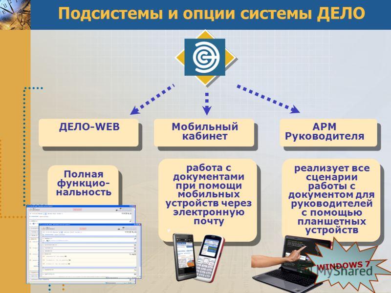 Подсистемы и опции системы ДЕЛО работа с документами при помощи мобильных устройств через электронную почту реализует все сценарии работы с документом для руководителей с помощью планшетных устройств Мобильный кабинет АРМ Руководителя WINDOWS 7 ДЕЛО-