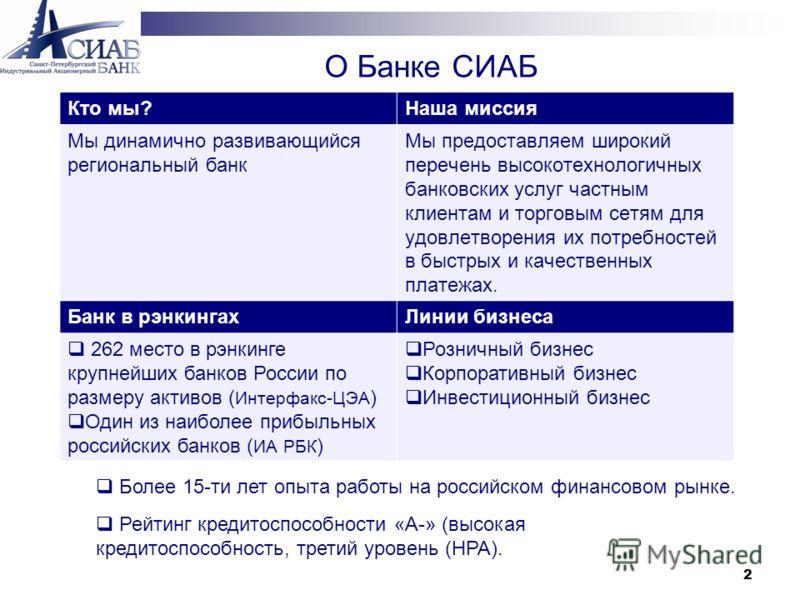 2 О Банке СИАБ Кто мы?Наша миссия Мы динамично развивающийся региональный банк Мы предоставляем широкий перечень высокотехнологичных банковских услуг частным клиентам и торговым сетям для удовлетворения их потребностей в быстрых и качественных платеж