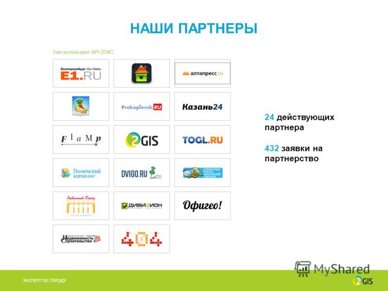 НАШИ ПАРТНЕРЫ ЭКСПЕРТ ПО ГОРОДУ 24 действующих партнера 432 заявки на партнерство