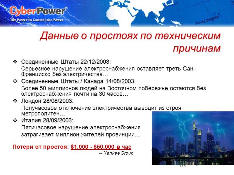 January 2006© Cyber Power Systems B.V. Данные о простоях по техническим причинам Соединенные Штаты 22/12/2003: Соединенные Штаты 22/12/2003: Серьезное нарушение электроснабжения оставляет треть Сан- Франциско без электричества… Соединенные Штаты / Ка