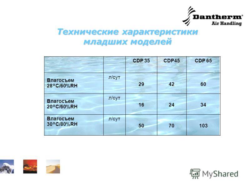 CDP 35CDP45CDP 65 Влагосъем 28°C/60%RH л/сут 294260 Влагосъем 20°C/60%RH л/сут 162434 Влагосъем 30°C/80%RH л/сут 5070103 Технические характеристики младших моделей
