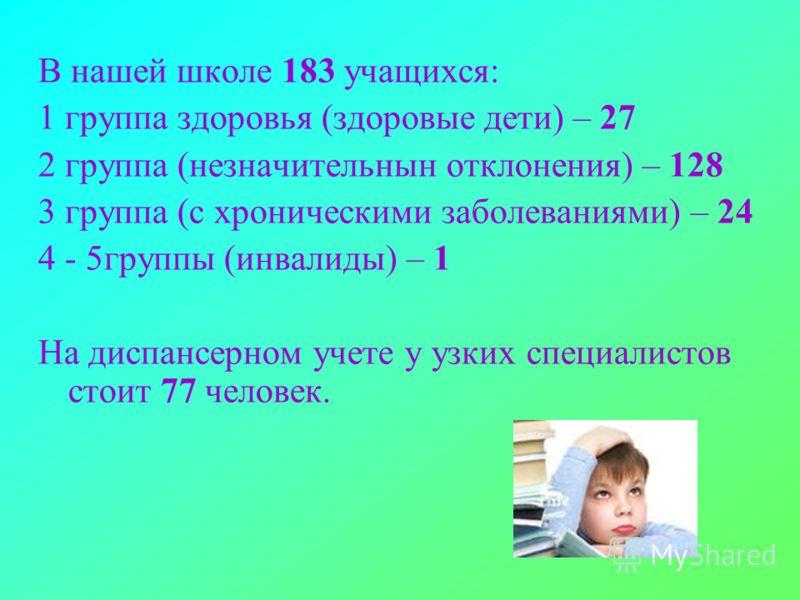 В нашей школе 183 учащихся: 1 группа здоровья (здоровые дети) – 27 2 группа (незначительнын отклонения) – 128 3 группа (с хроническими заболеваниями) – 24 4 - 5группы (инвалиды) – 1 На диспансерном учете у узких специалистов стоит 77 человек.