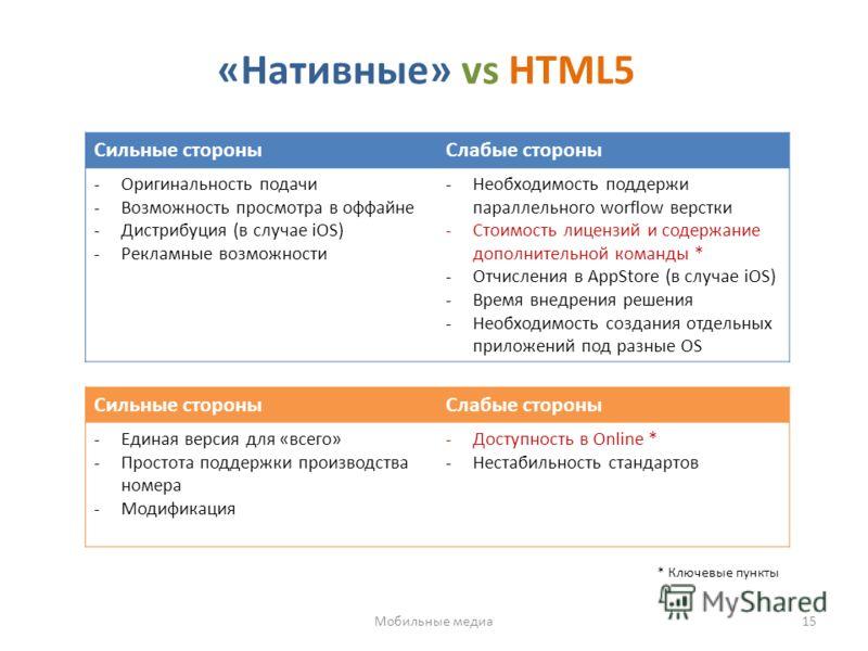 «Нативные» vs HTML5 Сильные стороныСлабые стороны -Оригинальность подачи -Возможность просмотра в оффайне -Дистрибуция (в случае iOS) -Рекламные возможности -Необходимость поддержи параллельного worflow верстки -Стоимость лицензий и содержание дополн