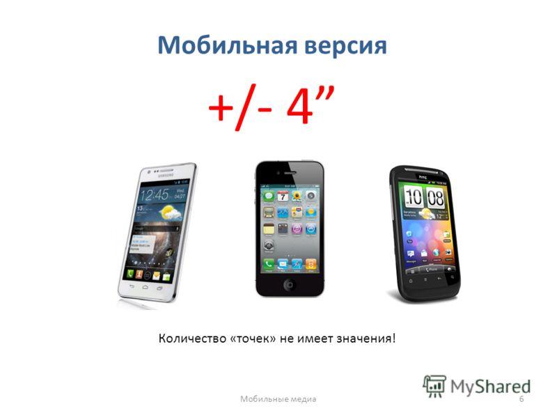 Мобильная версия +/- 4 Количество «точек» не имеет значения! Мобильные медиа6