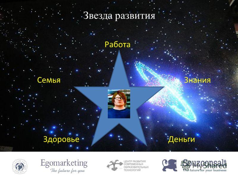 Звезда развития Работа Семья Знания Здоровье Деньги