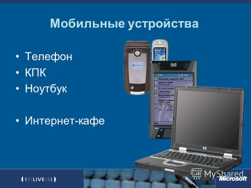 Мобильные устройства Телефон КПК Ноутбук Интернет-кафе
