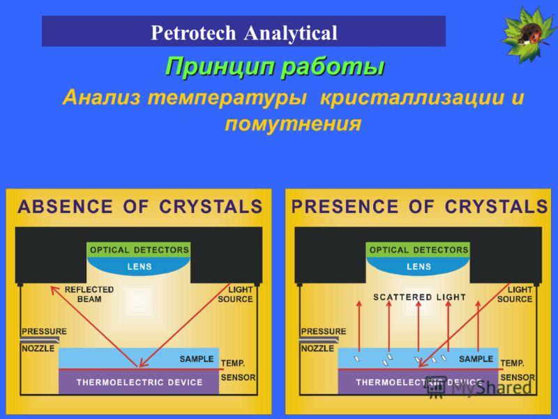 Анализ температуры кристаллизации и помутнения Принцип работы Petrotech Analytical