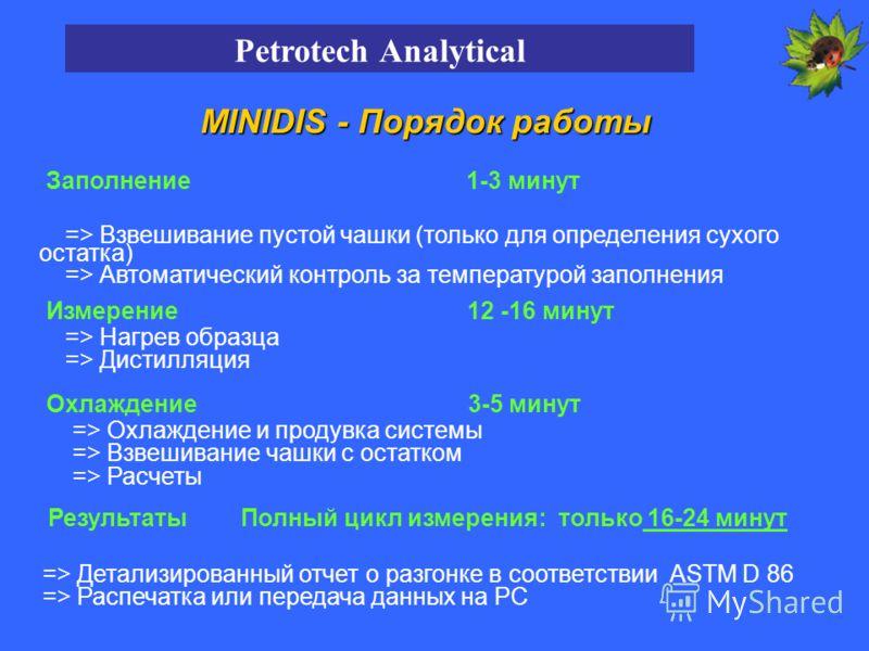 MINIDIS - Порядок работы Заполнение 1-3 минут => Взвешивание пустой чашки (только для определения сухого остатка) => Автоматический контроль за температурой заполнения Измерение 12 -16 минут => Нагрев образца => Дистилляция Охлаждение 3-5 минут => Ох