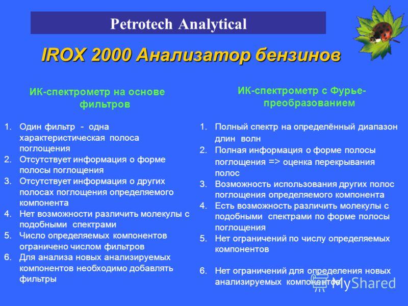 IROX 2000 Анализатор бензинов Petrotech Analytical ИК-спектрометр на основе фильтров 1.Один фильтр - одна характеристическая полоса поглощения 2.Отсутствует информация о форме полосы поглощения 3.Отсутствует информация о других полосах поглощения опр