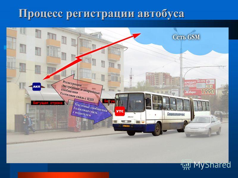 Процесс регистрации автобуса