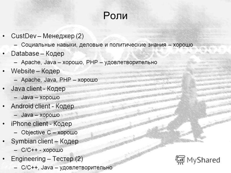 Роли CustDev – Менеджер (2) –Социальные навыки, деловые и политические знания – хорошо Database – Кодер –Apache, Java – хорошо, PHP – удовлетворительно Website – Кодер –Apache, Java, PHP – хорошо Java client - Кодер –Java – хорошо Android client - Ко