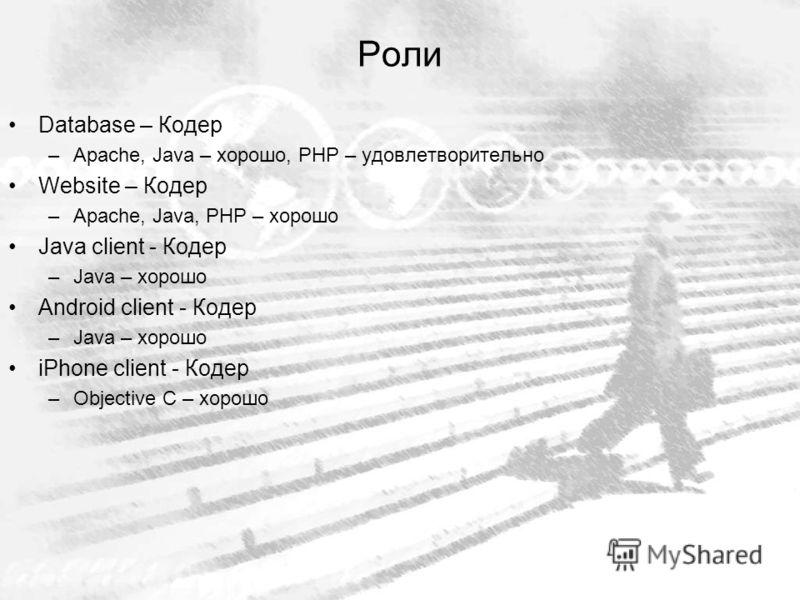 Роли Database – Кодер –Apache, Java – хорошо, PHP – удовлетворительно Website – Кодер –Apache, Java, PHP – хорошо Java client - Кодер –Java – хорошо Android client - Кодер –Java – хорошо iPhone client - Кодер –Objective C – хорошо