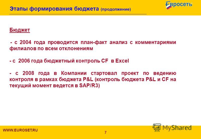 7 Этапы формирования бюджета (продолжение) WWW.EUROSET.RU 7 Бюджет - с 2004 года проводится план-факт анализ с комментариями филиалов по всем отклонениям - с 2006 года бюджетный контроль CF в Excel - c 2008 года в Компании стартовал проект по ведению