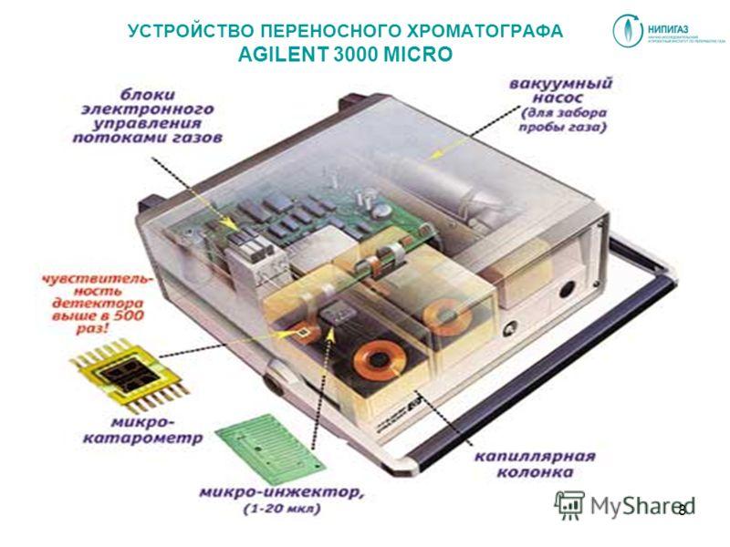 УСТРОЙСТВО ПЕРЕНОСНОГО ХРОМАТОГРAФА AGILENT 3000 MICRO 8