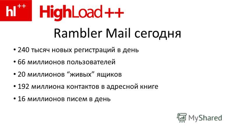 Rambler Mail сегодня 240 тысяч новых регистраций в день 66 миллионов пользователей 20 миллионов живых ящиков 192 миллиона контактов в адресной книге 16 миллионов писем в день